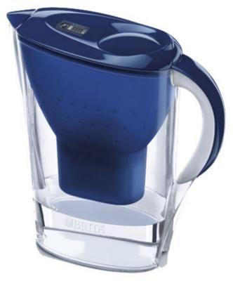 Фільтр для води - варто купувати - видання «вм»
