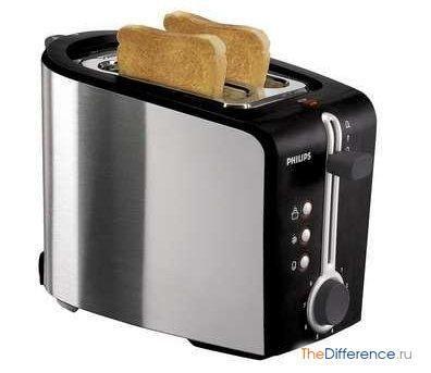 Як вибрати тостер